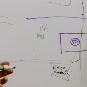 Imagem de um rascunho de estratégias de uma agência digital planejando a estrutura de um blog.