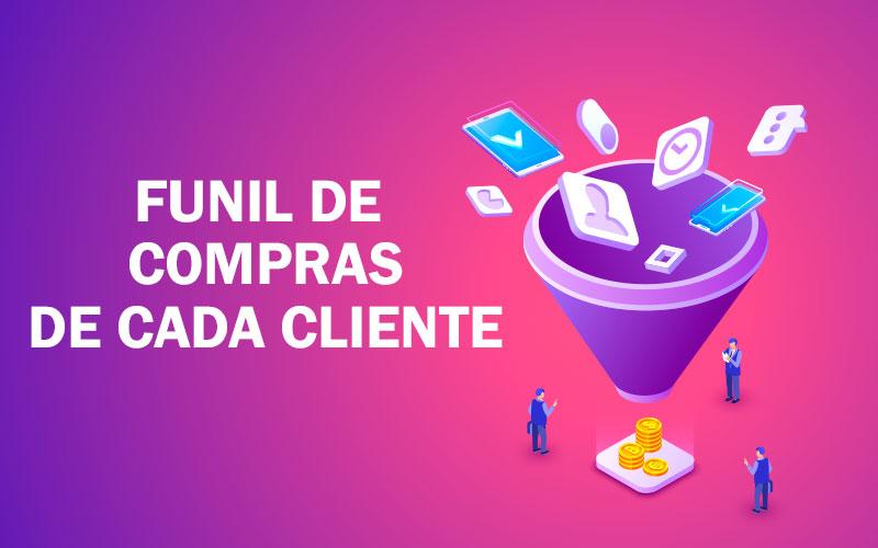 Imagem gráfica com a frase: Funil de compras de cada cliente, com um funil ilustrado, como estratégia de marketing digital.